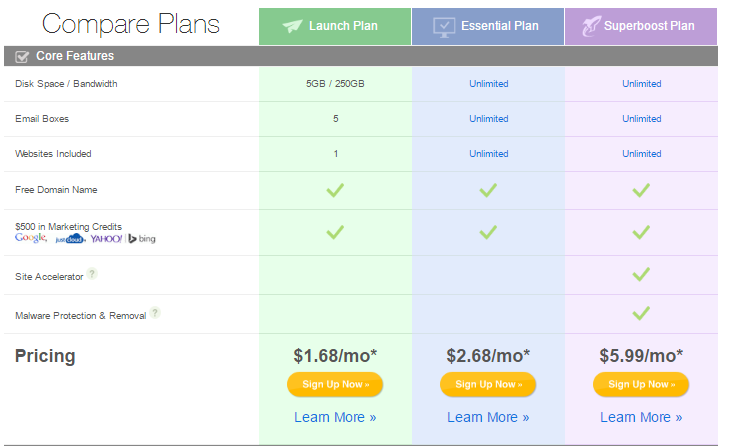 iPage Plans and Pricing