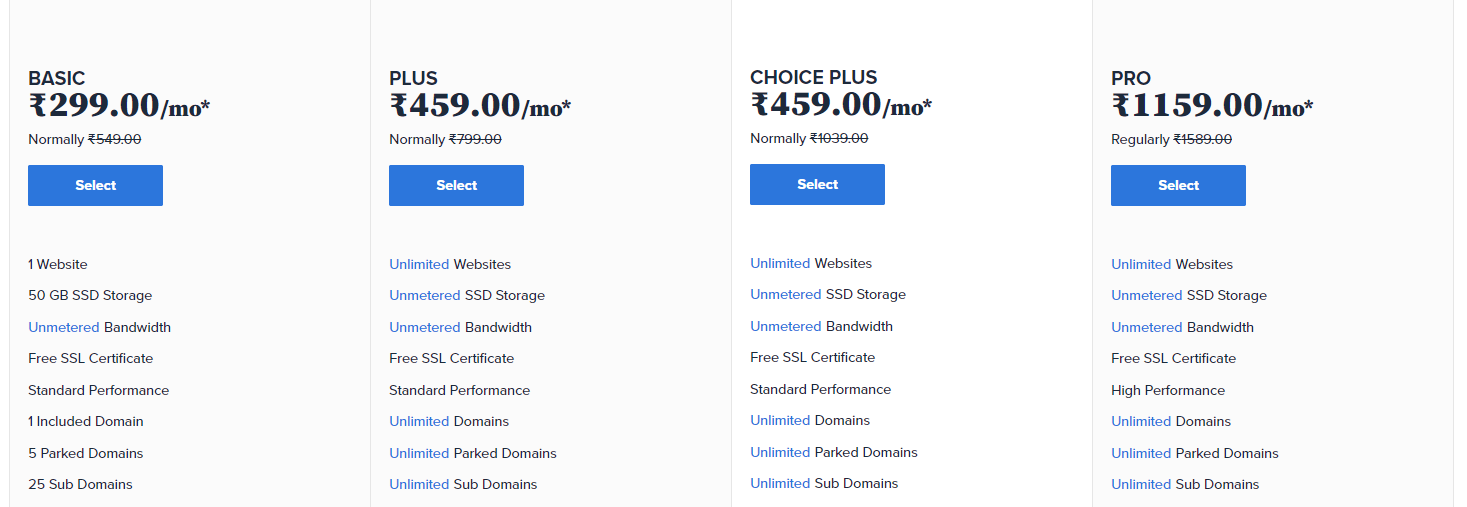 Bluehost India Plans